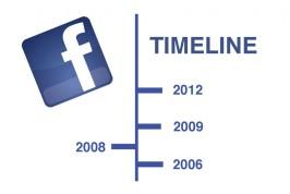 Facebook Timeline BestMarketingTechniques